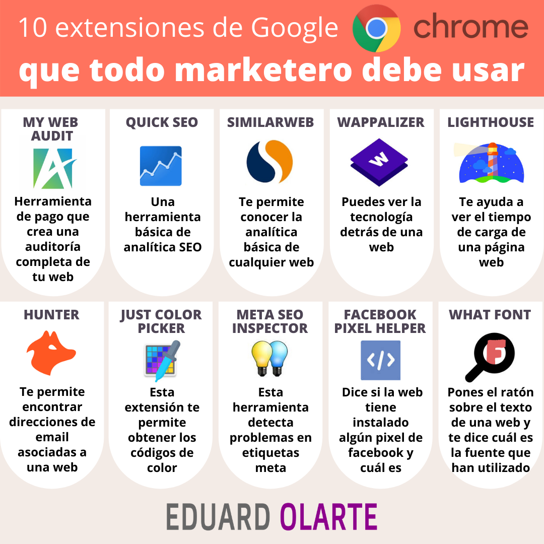 10 extensiones de google chrome